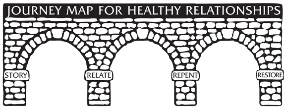 Journey Map for Healthy Relationships